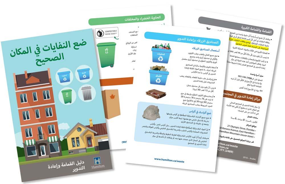 Arabic Recycling Guide