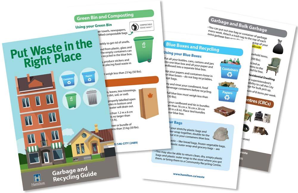 English Recycling Guide