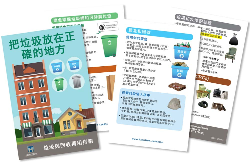 Chinese Recycling Guide