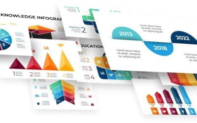 The Power of Infographics in Workplace Presentations